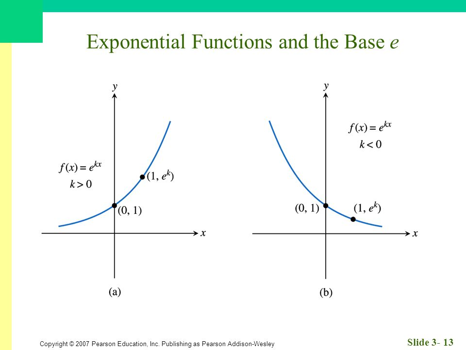 Copyright © 2007 Pearson Education, Inc. Publishing as Pearson Addison-Wesley Slide 3- 13 Exponential Functions and the Base e