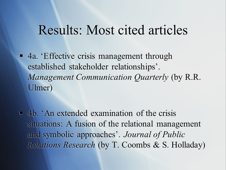 Results: Most cited articles  4a.