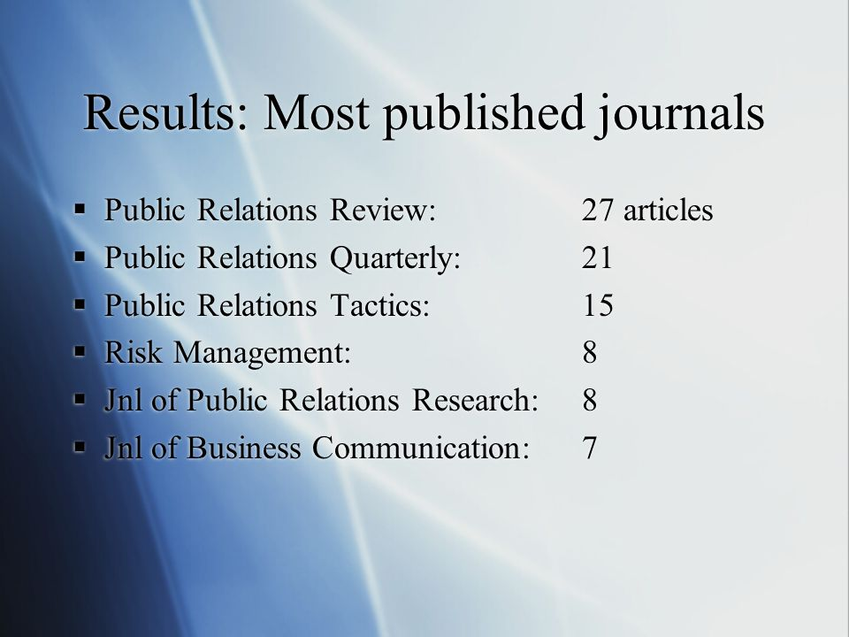 Results: Most published journals  Public Relations Review: 27 articles  Public Relations Quarterly: 21  Public Relations Tactics: 15  Risk Management: 8  Jnl of Public Relations Research: 8  Jnl of Business Communication:7  Public Relations Review: 27 articles  Public Relations Quarterly: 21  Public Relations Tactics: 15  Risk Management: 8  Jnl of Public Relations Research: 8  Jnl of Business Communication:7