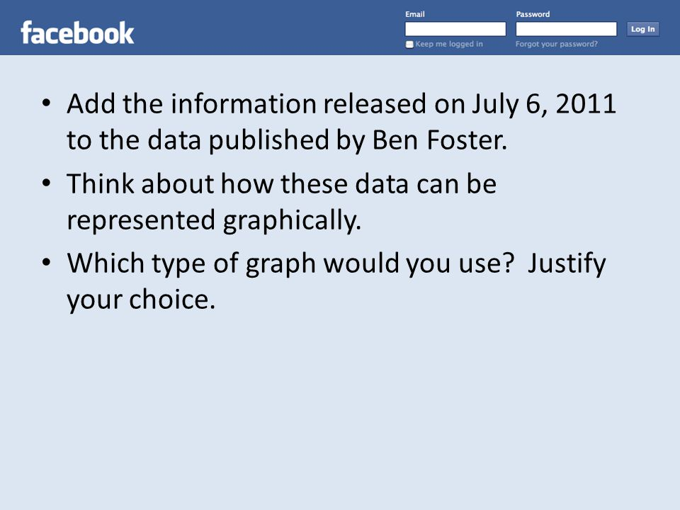 Add the information released on July 6, 2011 to the data published by Ben Foster.