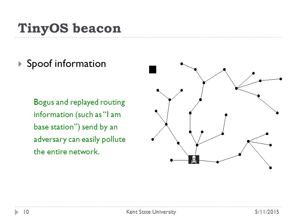 TinyOS beacon  Spoof information Bogus and replayed routing information (such as I am base station ) send by an adversary can easily pollute the entire network.