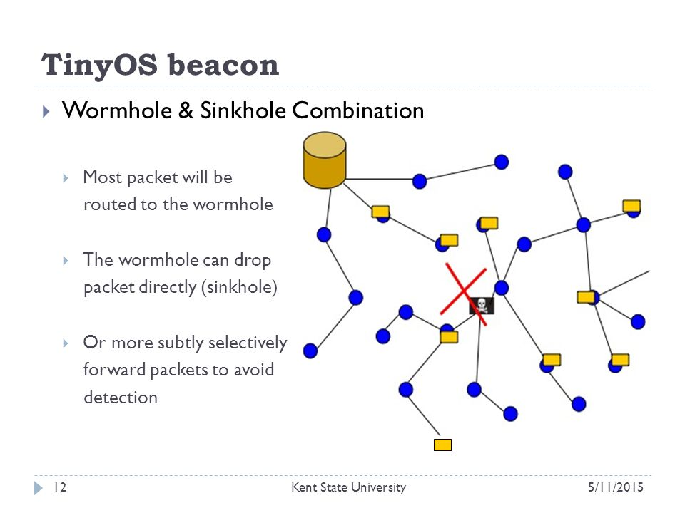 TinyOS beacon  Wormhole & Sinkhole Combination  Most packet will be routed to the wormhole  The wormhole can drop packet directly (sinkhole)  Or more subtly selectively forward packets to avoid detection 5/11/2015Kent State University12