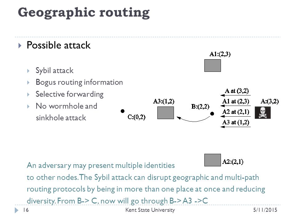 Geographic routing  Possible attack  Sybil attack  Bogus routing information  Selective forwarding  No wormhole and sinkhole attack An adversary may present multiple identities to other nodes.