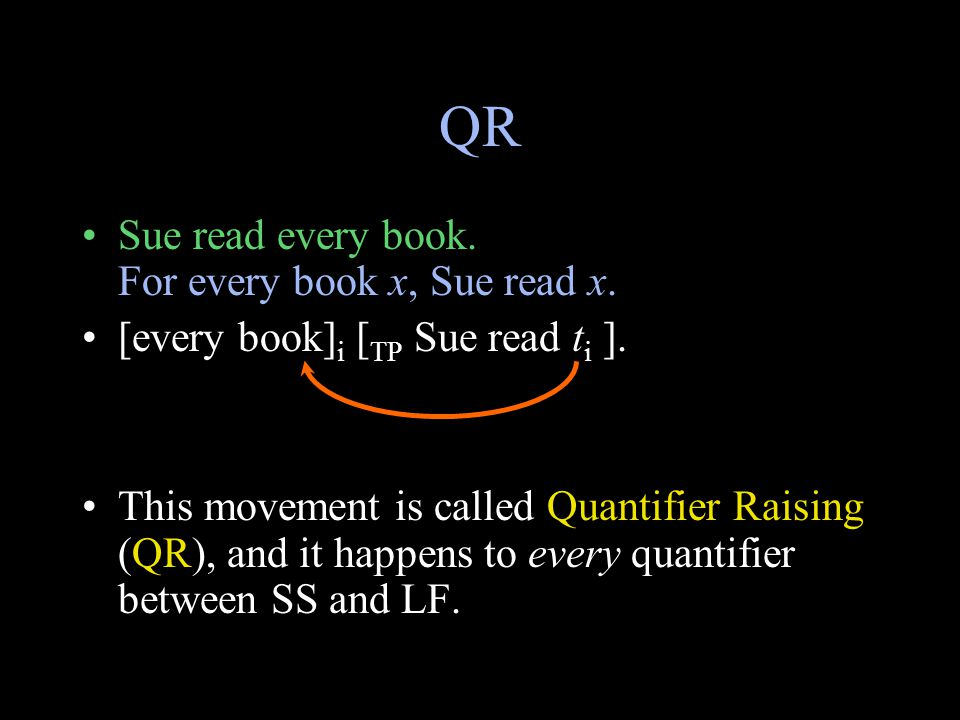 QR Sue read every book. For every book x, Sue read x.