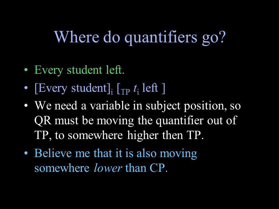Where do quantifiers go. Every student left.