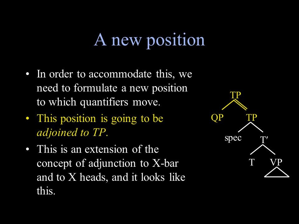 A new position In order to accommodate this, we need to formulate a new position to which quantifiers move. This position is going to be adjoined to T
