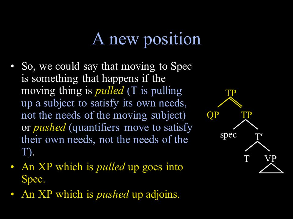 A new position So, we could say that moving to Spec is something that happens if the moving thing is pulled (T is pulling up a subject to satisfy its own needs, not the needs of the moving subject) or pushed (quantifiers move to satisfy their own needs, not the needs of the T).