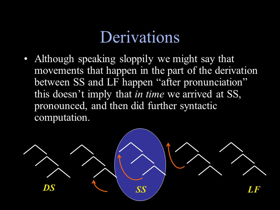 Derivations Although speaking sloppily we might say that movements that happen in the part of the derivation between SS and LF happen after pronunciation this doesn't imply that in time we arrived at SS, pronounced, and then did further syntactic computation.