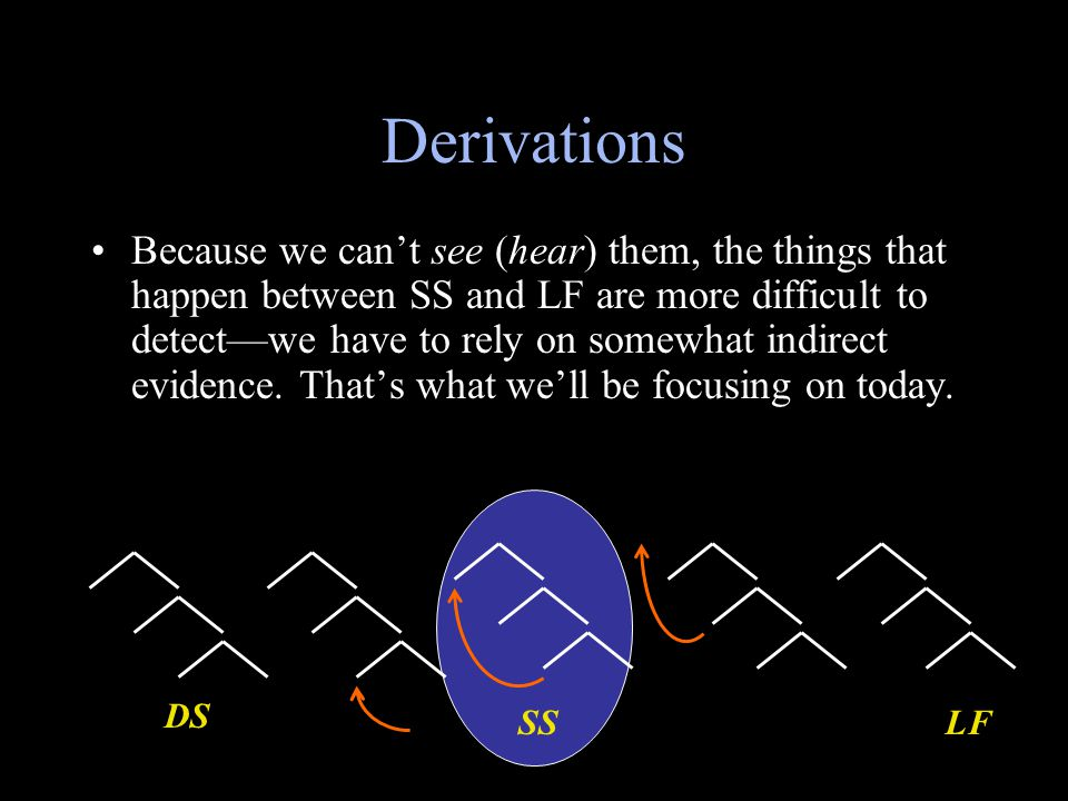 Derivations Because we can't see (hear) them, the things that happen between SS and LF are more difficult to detect—we have to rely on somewhat indirect evidence.