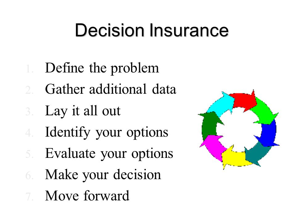 Decision Insurance 1. Define the problem 2. Gather additional data 3.