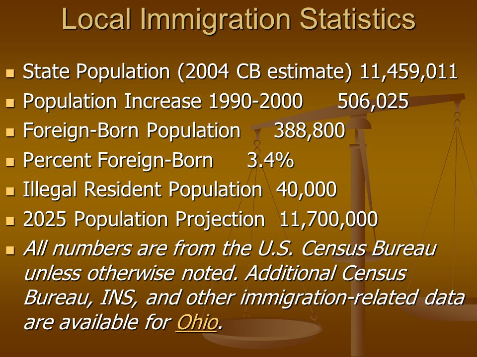 Local Immigration Statistics State Population (2004 CB estimate) 11,459,011 State Population (2004 CB estimate) 11,459,011 Population Increase 1990-20