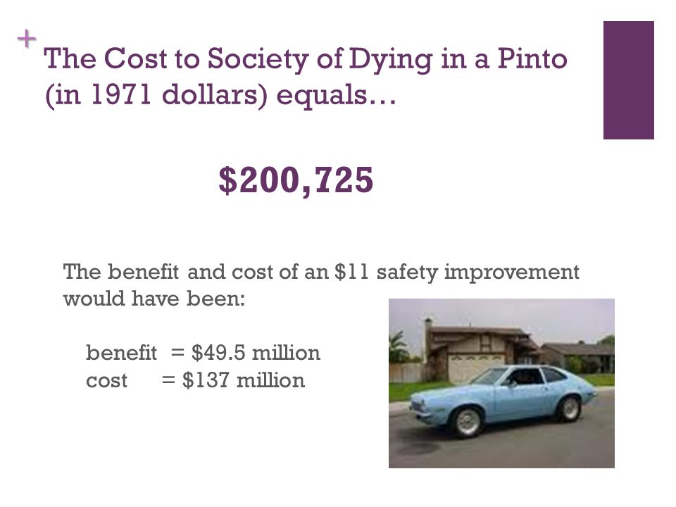 + The Cost to Society of Dying in a Pinto (in 1971 dollars) equals… $200,725 The benefit and cost of an $11 safety improvement would have been: benefit = $49.5 million cost = $137 million