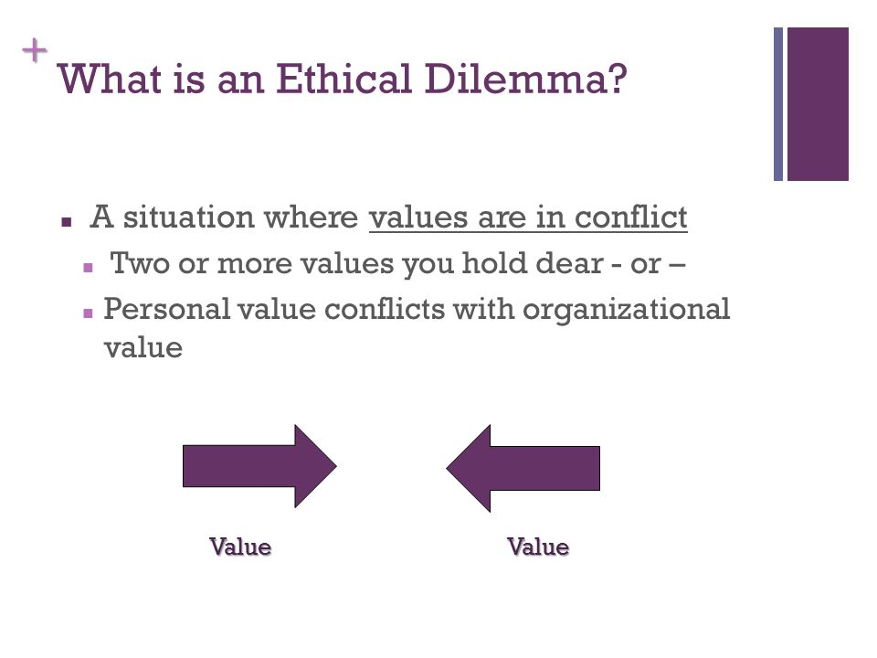 + What is an Ethical Dilemma.