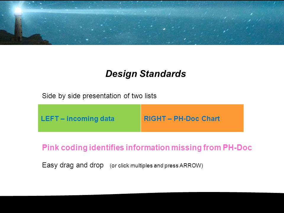 Design Standards Side by side presentation of two lists Pink coding identifies information missing from PH-Doc Easy drag and drop (or click multiples