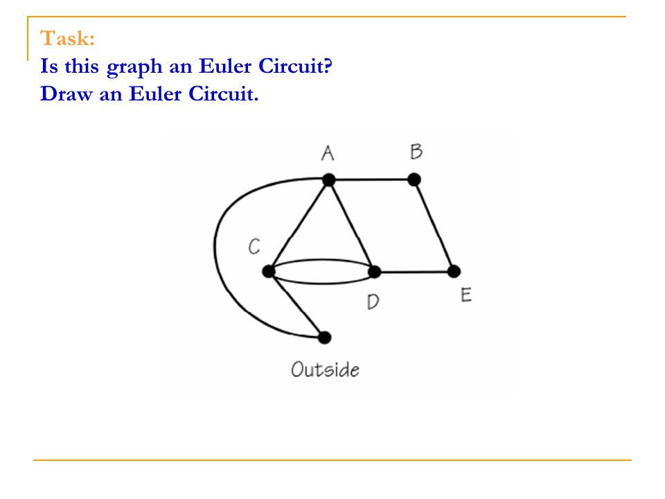 Task: Is this graph an Euler Circuit? Draw an Euler Circuit.