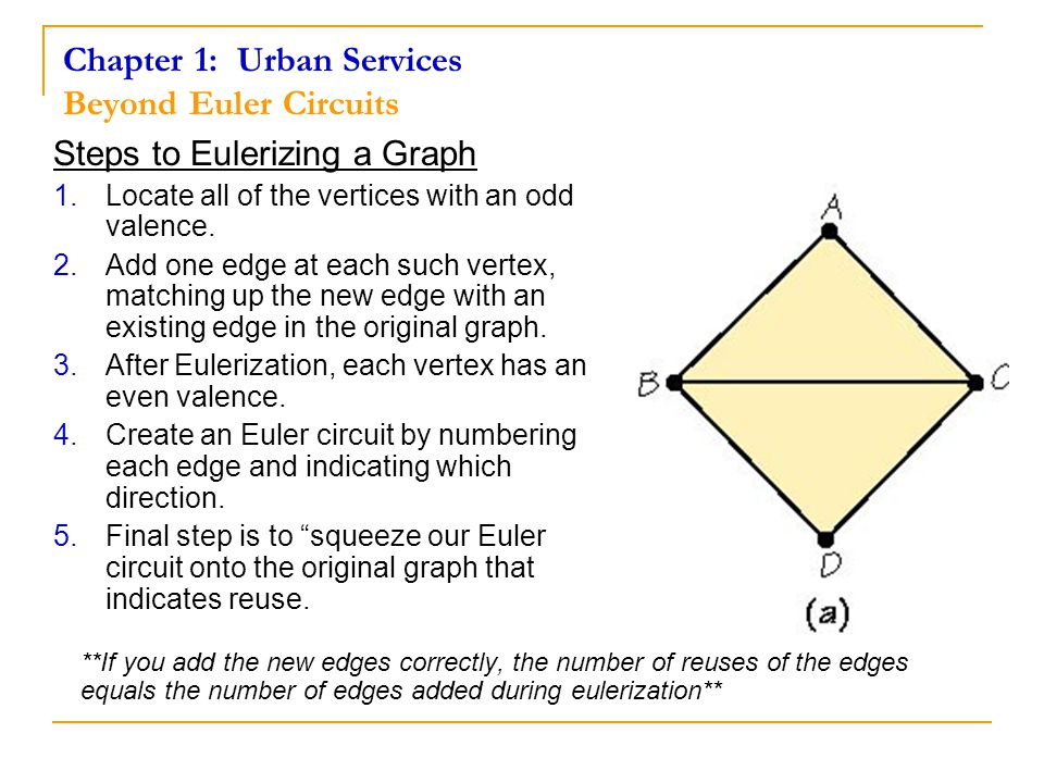 Chapter 1: Urban Services Beyond Euler Circuits Steps to Eulerizing a Graph 1.Locate all of the vertices with an odd valence. 2.Add one edge at each s
