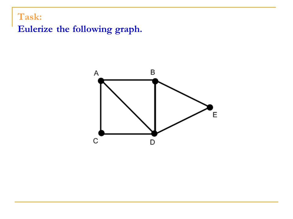 Task: Eulerize the following graph.