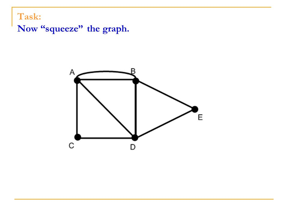 "Task: Now ""squeeze"" the graph."