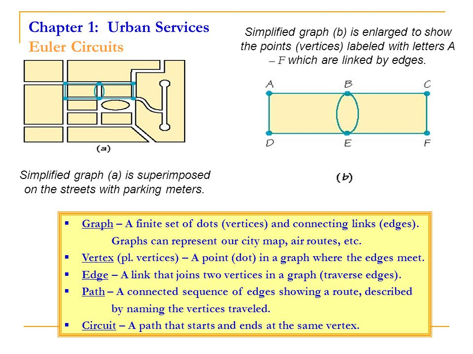 Chapter 1: Urban Services Euler Circuits Simplified graph (a) is superimposed on the streets with parking meters. Simplified graph (b) is enlarged to