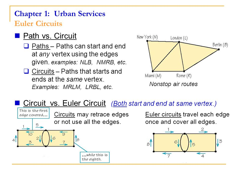 Chapter 1: Urban Services Euler Circuits Circuit vs. Euler Circuit (Both start and end at same vertex.) Path vs. Circuit  Paths – Paths can start and