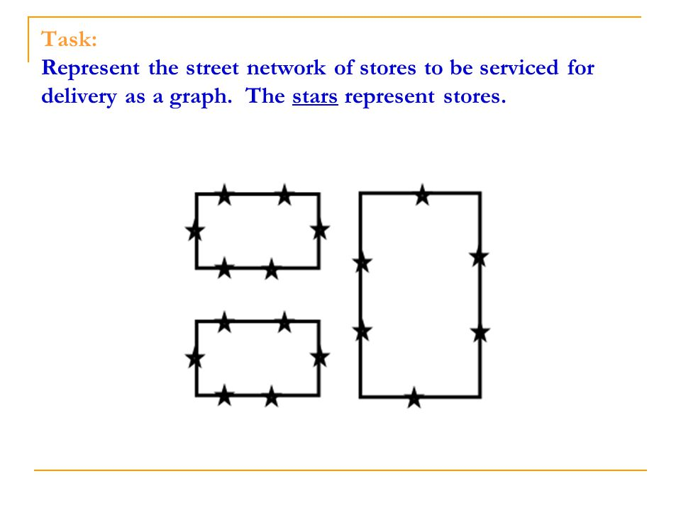 Task: Represent the street network of stores to be serviced for delivery as a graph. The stars represent stores.