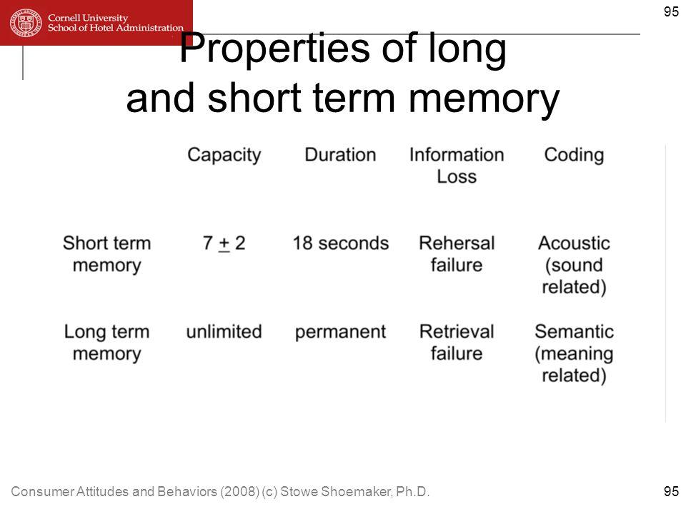 Consumer Attitudes and Behaviors (2008) (c) Stowe Shoemaker, Ph.D.95 Properties of long and short term memory 95