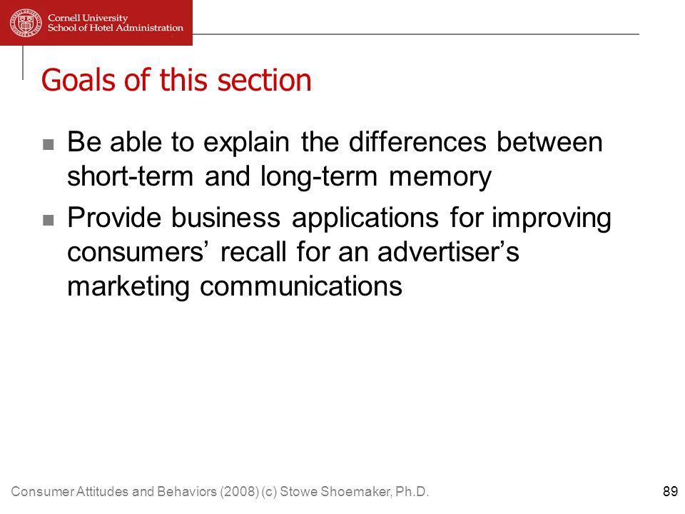 Consumer Attitudes and Behaviors (2008) (c) Stowe Shoemaker, Ph.D.120