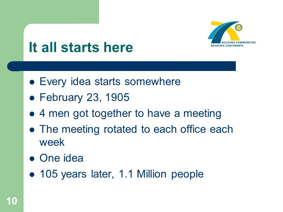 10 It all starts here Every idea starts somewhere February 23, 1905 4 men got together to have a meeting The meeting rotated to each office each week