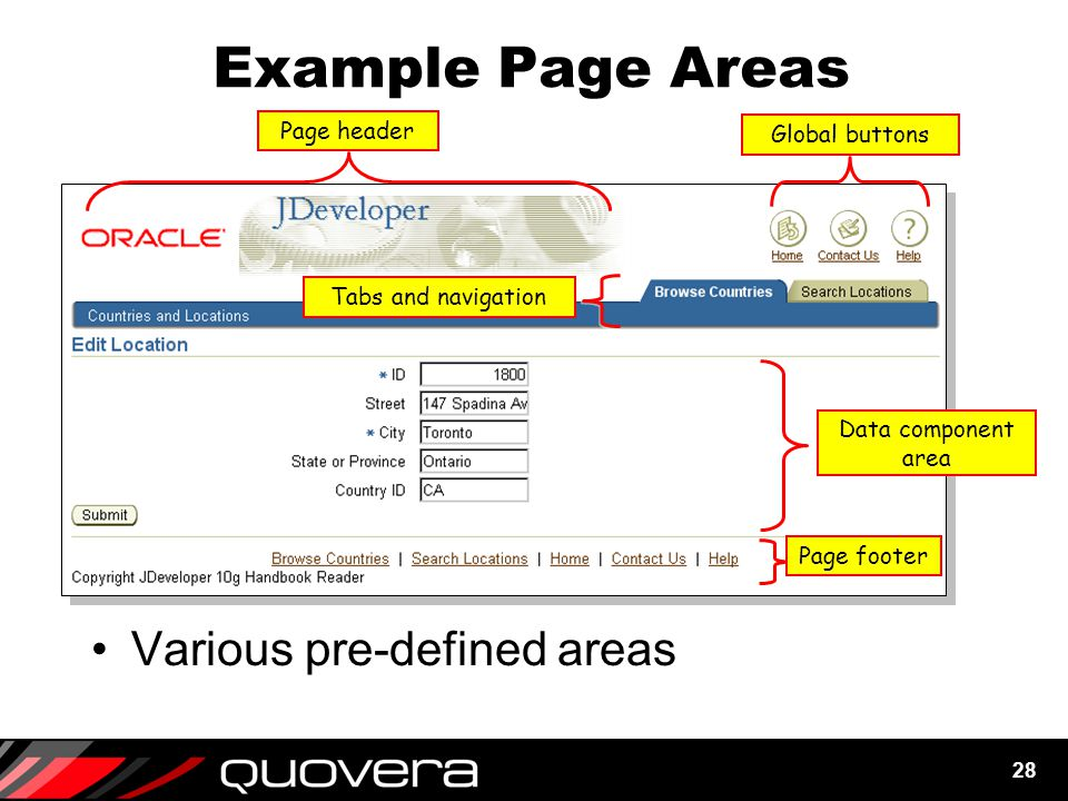 28 Example Page Areas Various pre-defined areas Page header Global buttons Data component area Tabs and navigation Page footer