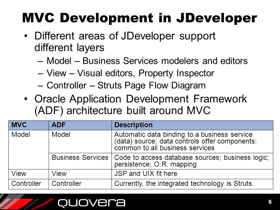 6 MVC Development in JDeveloper Different areas of JDeveloper support different layers –Model – Business Services modelers and editors –View – Visual editors, Property Inspector –Controller – Struts Page Flow Diagram Oracle Application Development Framework (ADF) architecture built around MVC MVCADFDescription Model Automatic data binding to a business service (data) source; data controls offer components; common to all business services Business ServicesCode to access database sources; business logic; persistence; O.R.