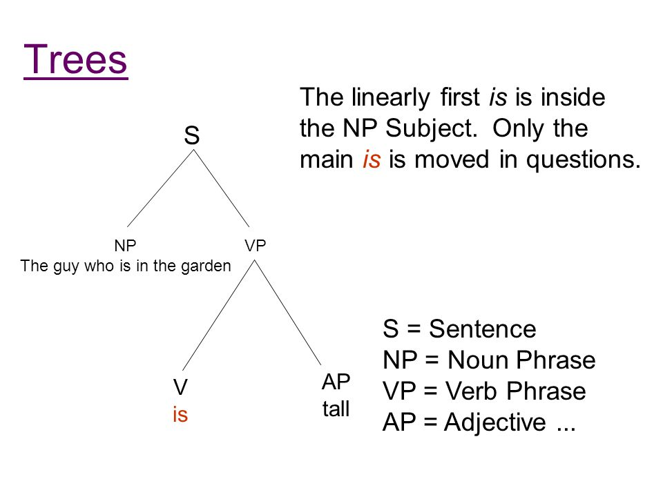Trees S = Sentence NP = Noun Phrase VP = Verb Phrase AP = Adjective... S NP The guy who is in the garden VP V is AP tall The linearly first is is insi