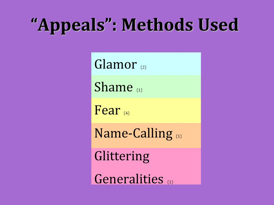Appeals : Methods Used Glamor (2) Shame (1) Fear (4) Name-Calling (1) Glittering Generalities (1)