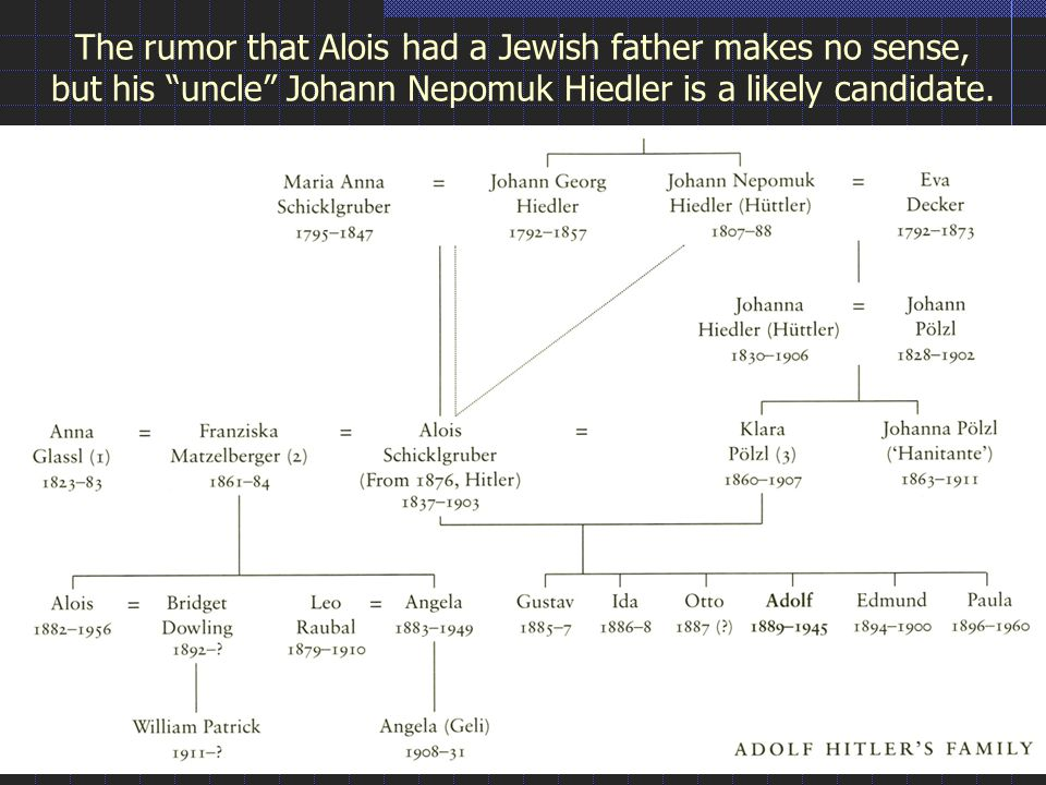 The rumor that Alois had a Jewish father makes no sense, but his uncle Johann Nepomuk Hiedler is a likely candidate.