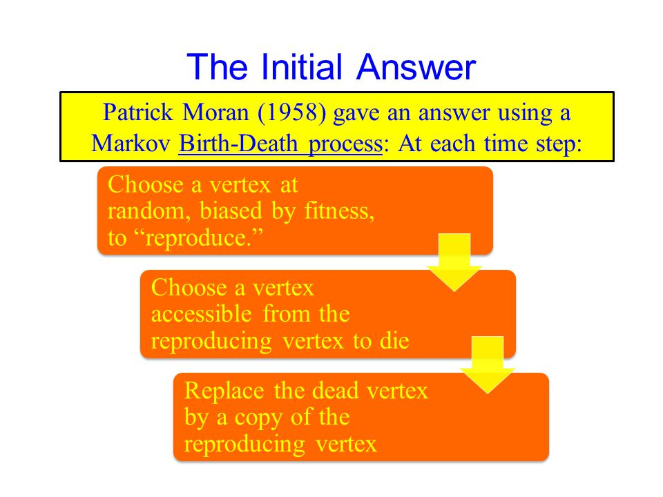 The Initial Answer Patrick Moran (1958) gave an answer using a Markov Birth-Death process: At each time step: Choose a vertex at random, biased by fitness, to reproduce. Choose a vertex accessible from the reproducing vertex to die Replace the dead vertex by a copy of the reproducing vertex