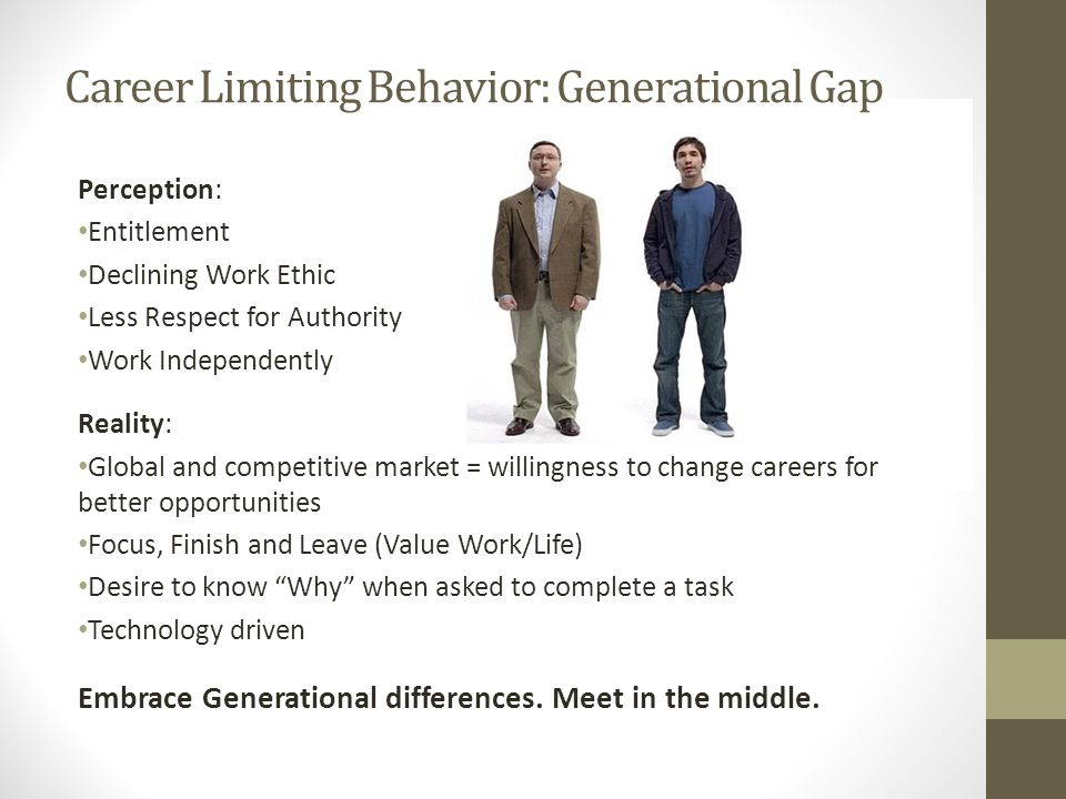 Career Limiting Behavior: Generational Gap Perception: Entitlement Declining Work Ethic Less Respect for Authority Work Independently Reality: Global