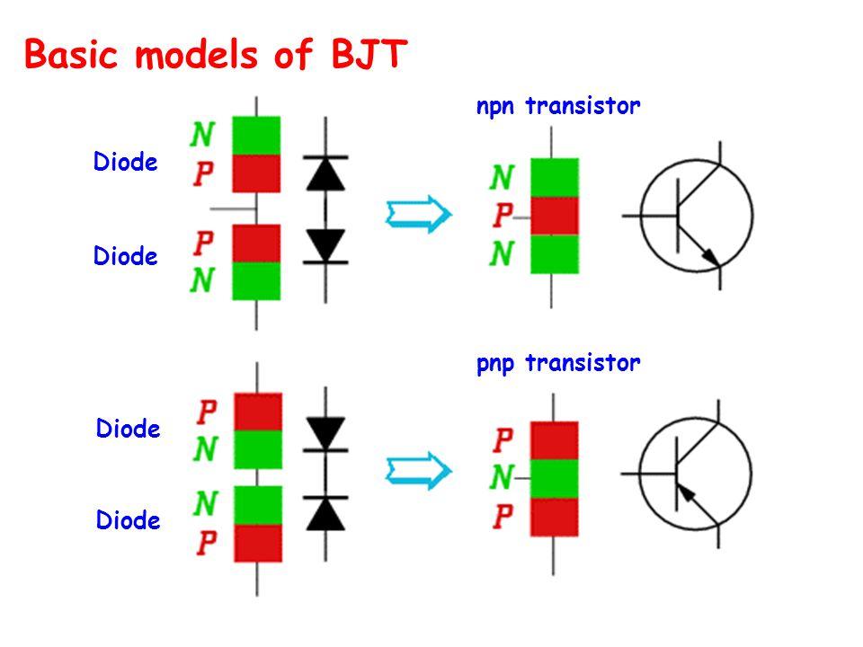 Basic models of BJT Diode npn transistor pnp transistor