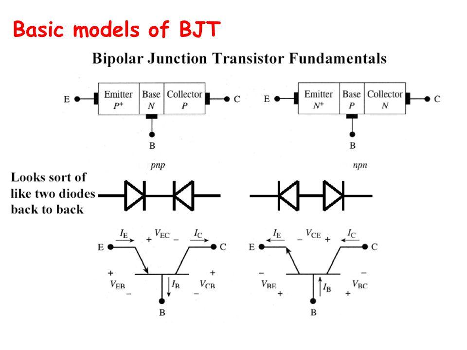 Basic models of BJT