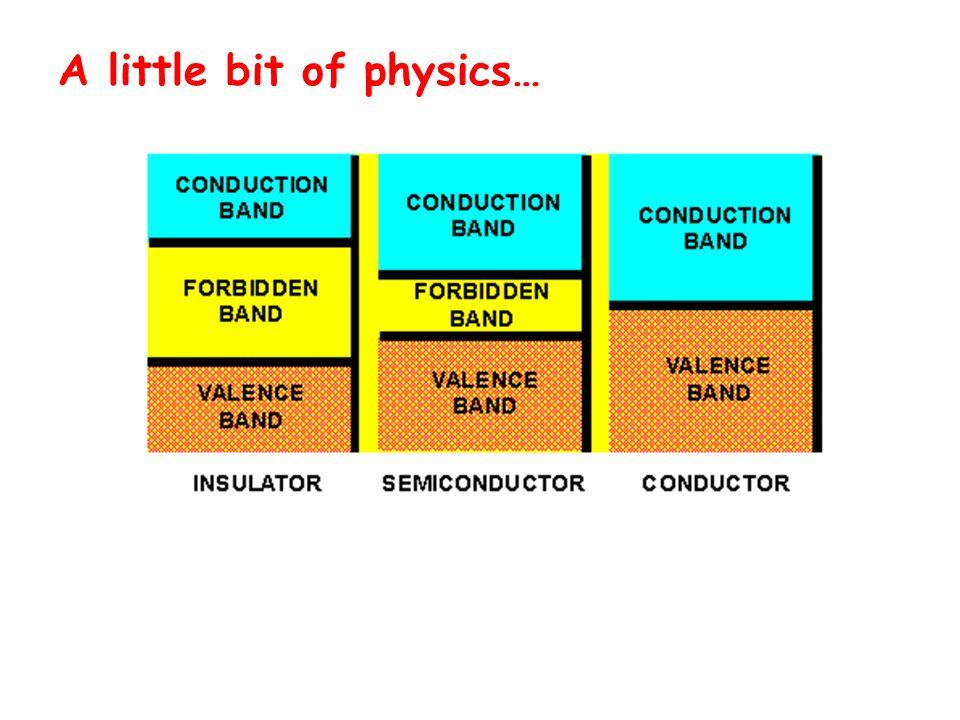 A little bit of physics…