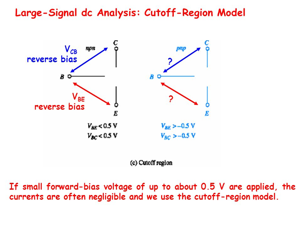 Large-Signal dc Analysis: Cutoff-Region Model V CB reverse bias V BE reverse bias ? ? If small forward-bias voltage of up to about 0.5 V are applied,
