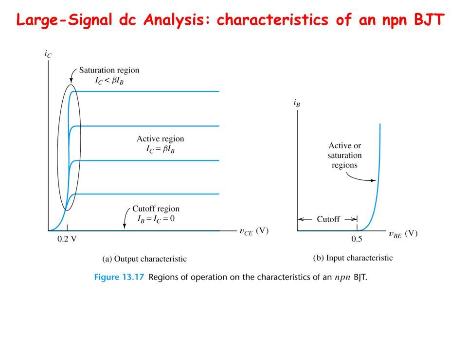 Large-Signal dc Analysis: characteristics of an npn BJT