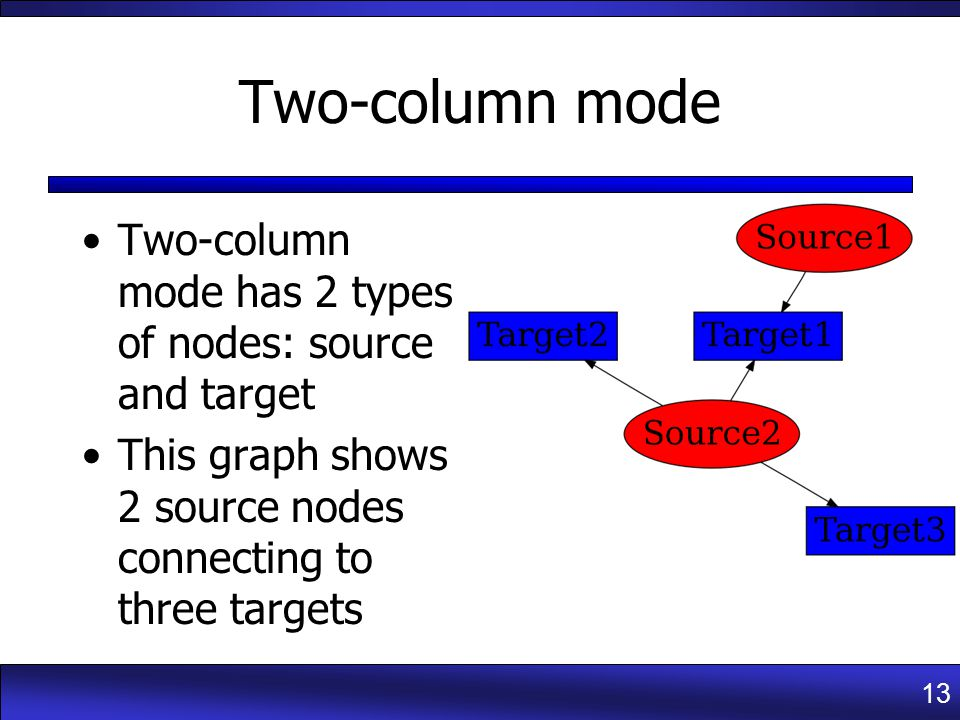 13 Two-column mode Two-column mode has 2 types of nodes: source and target This graph shows 2 source nodes connecting to three targets
