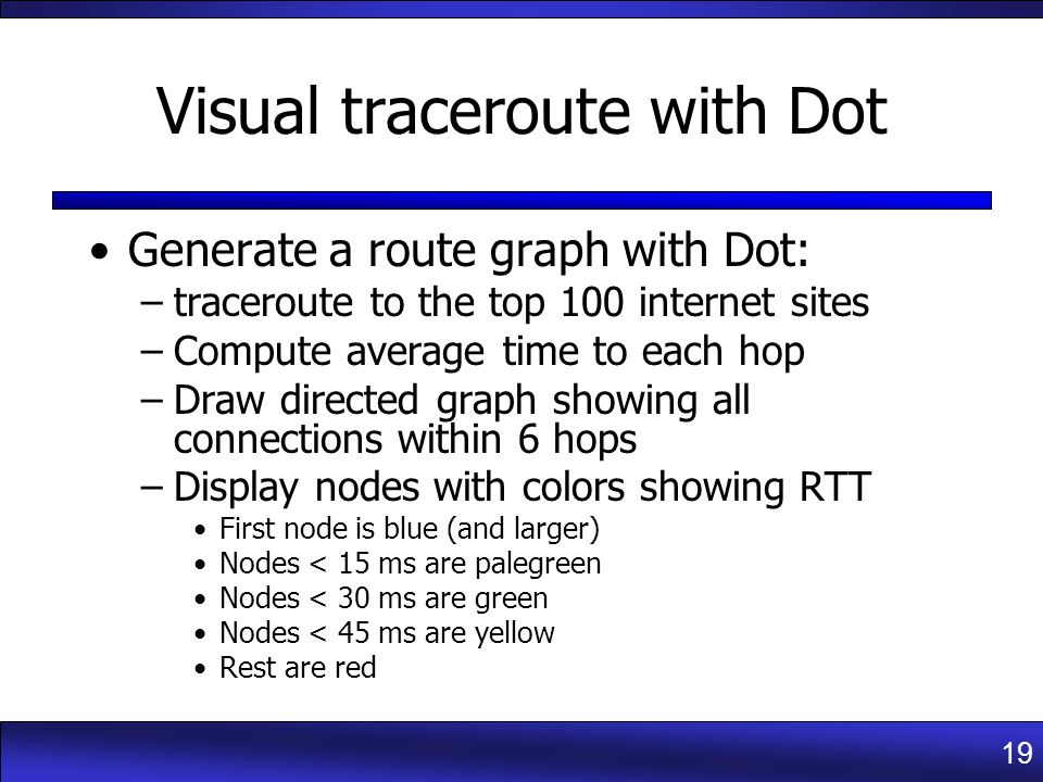 19 Visual traceroute with Dot Generate a route graph with Dot: –traceroute to the top 100 internet sites –Compute average time to each hop –Draw directed graph showing all connections within 6 hops –Display nodes with colors showing RTT First node is blue (and larger) Nodes < 15 ms are palegreen Nodes < 30 ms are green Nodes < 45 ms are yellow Rest are red