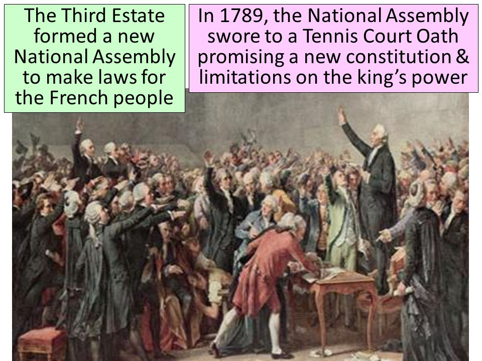The Third Estate formed a new National Assembly to make laws for the French people In 1789, the National Assembly swore to a Tennis Court Oath promisi