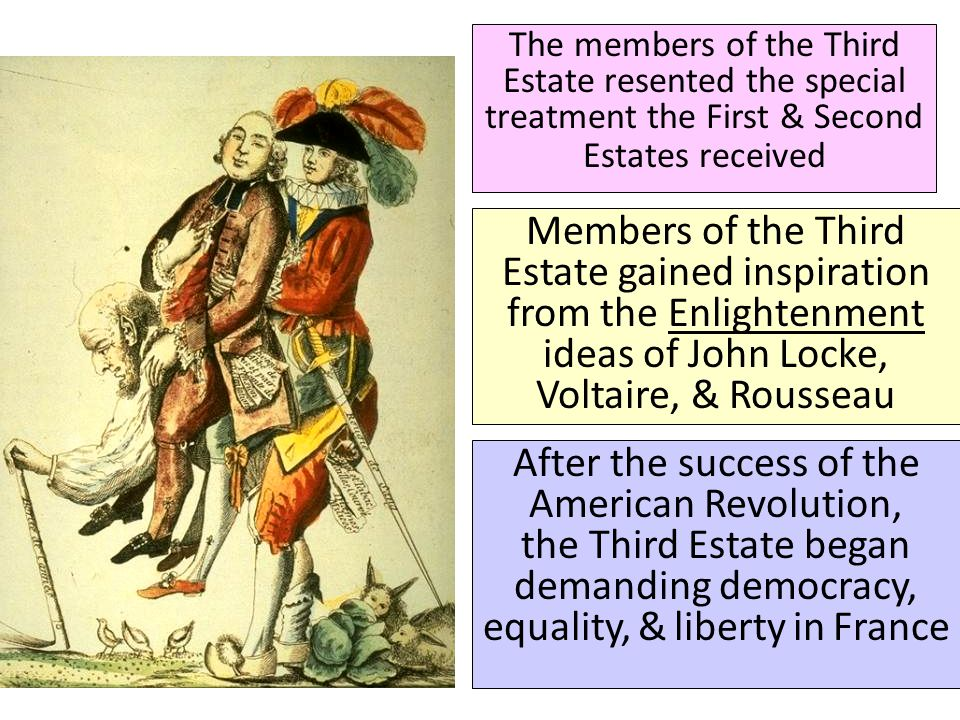 The members of the Third Estate resented the special treatment the First & Second Estates received Members of the Third Estate gained inspiration from