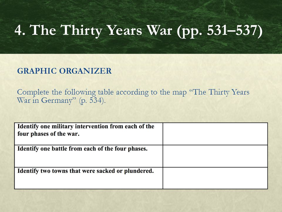 GRAPHIC ORGANIZER Complete the following table according to the map The Thirty Years War in Germany (p.