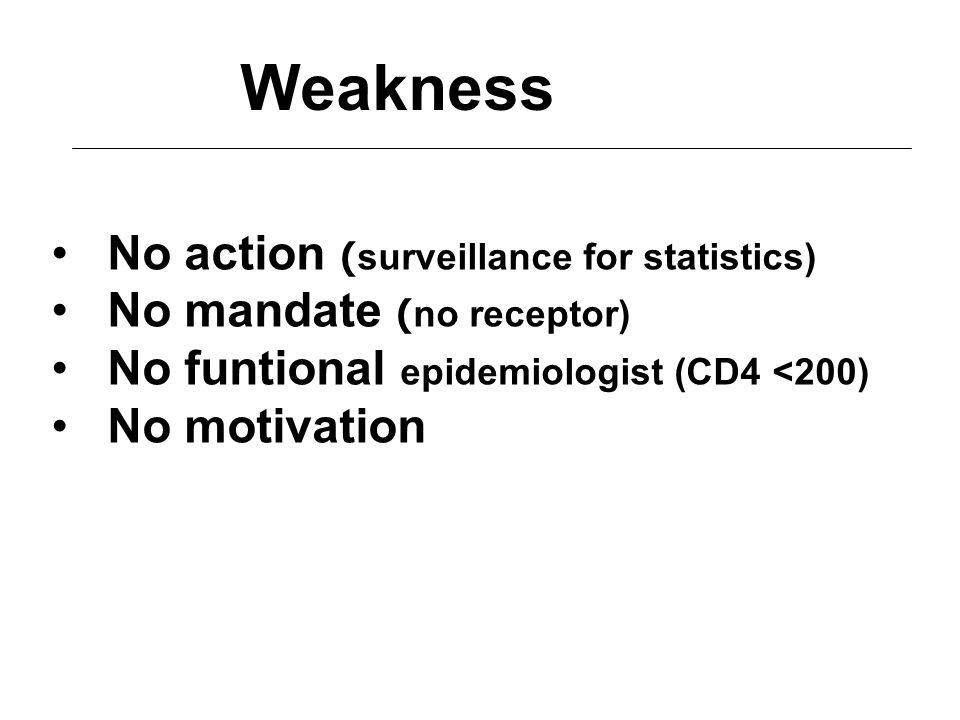 Weakness No action (surveillance for statistics) No mandate (no receptor) No funtional epidemiologist (CD4 <200) No motivation