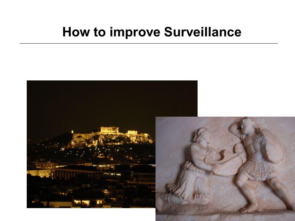 How to improve Surveillance