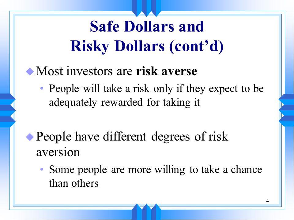 15 Diminishing Marginal Utility of Money (cont'd) $ Utility