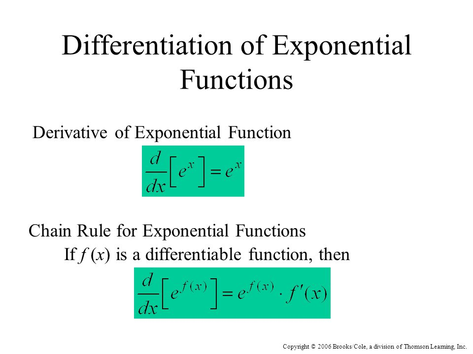 Copyright © 2006 Brooks/Cole, a division of Thomson Learning, Inc. Differentiation of Exponential Functions Chain Rule for Exponential Functions Deriv