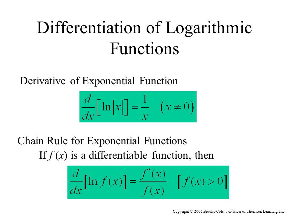 Copyright © 2006 Brooks/Cole, a division of Thomson Learning, Inc. Differentiation of Logarithmic Functions Chain Rule for Exponential Functions Deriv